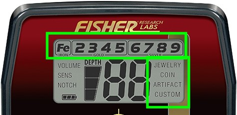 fisher f22 modes - Fisher F22 vs Garrett ACE 300 (5 Important Differences)